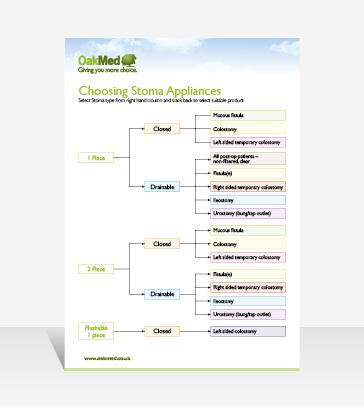 Choosing Stoma Appliances